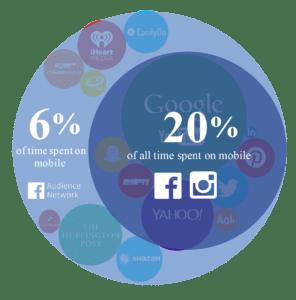 Facebook_Use